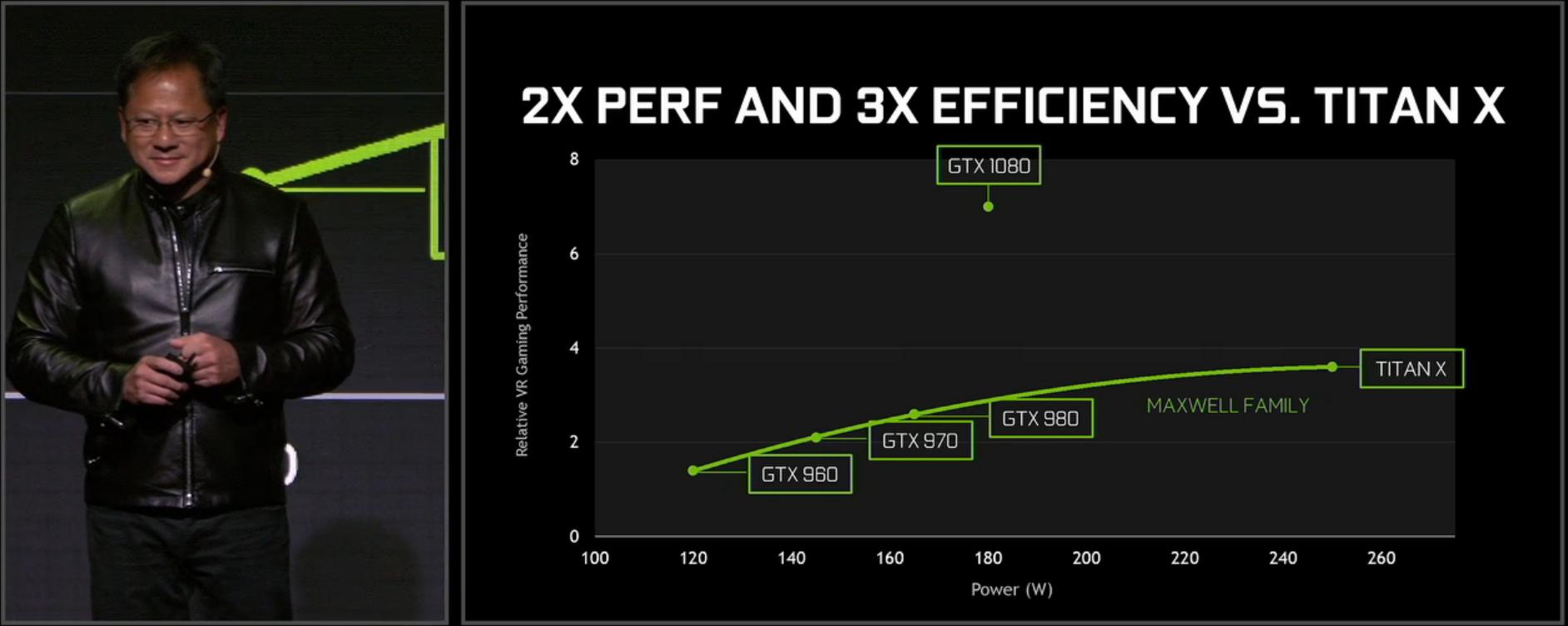 GTX-1080-scale.jpg
