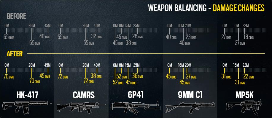 R6_skullrain_reinforcements-weapon-damage.jpg
